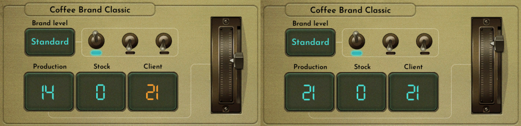 A screenshot showing comparison between two states of the production numbers. To the left, there is not enough production, so the number of the total items produced is orange. To the right, the number is green like the rest of numbers on the UI, because there is enough