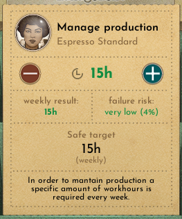 A paper card with information about a female African-American worker. There's her avatar in top left. There's the following information in the card: Manage Production - Espresso Standard. 15h (and two buttons to add or subtract hours). Weekly result: 15h. Failure risk: very low, 4%. Safe target: 15h (weekly). In order to mantain production a specific amount of workhours is required every week.