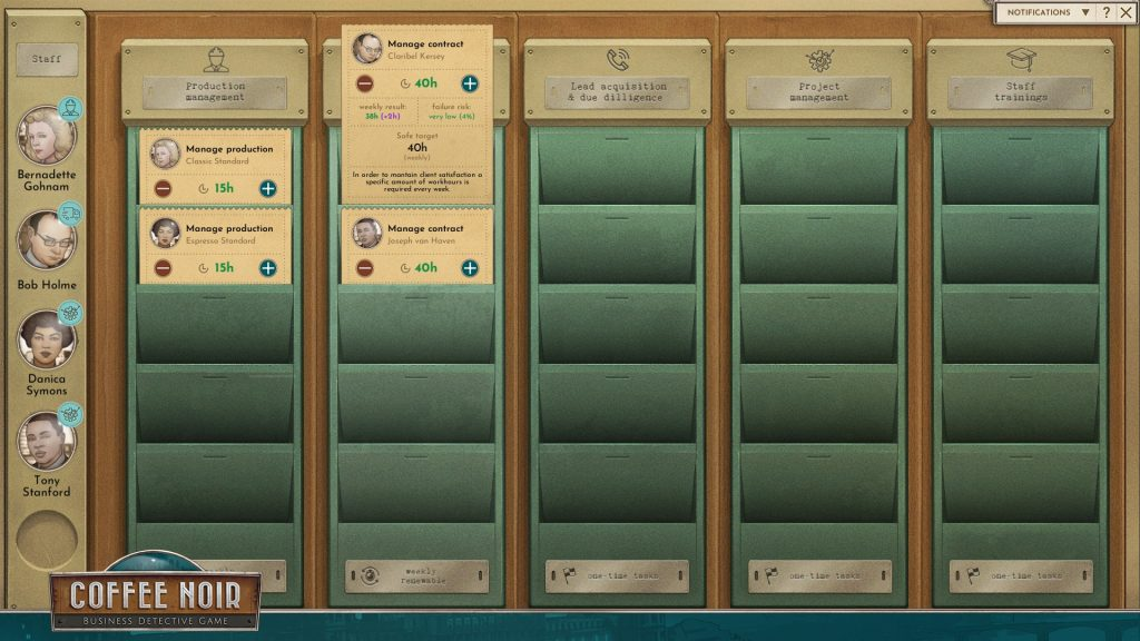 A screenshot of the Management UI that looks like a board where you can put paper cards with info about projects and employees assigned to them. To the left, there's a list of available employees. On top, there's a list of task types: Production management, Post-sale account management, Lead acquisition & due dilligence, Project management, Staff trainings.